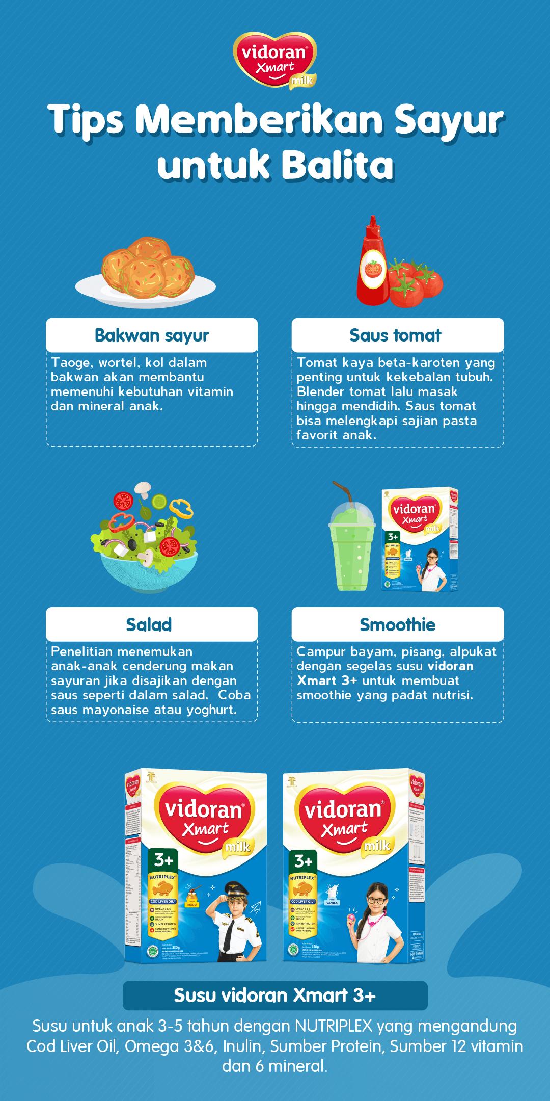 Tips Memberikan Sayur untuk Balita