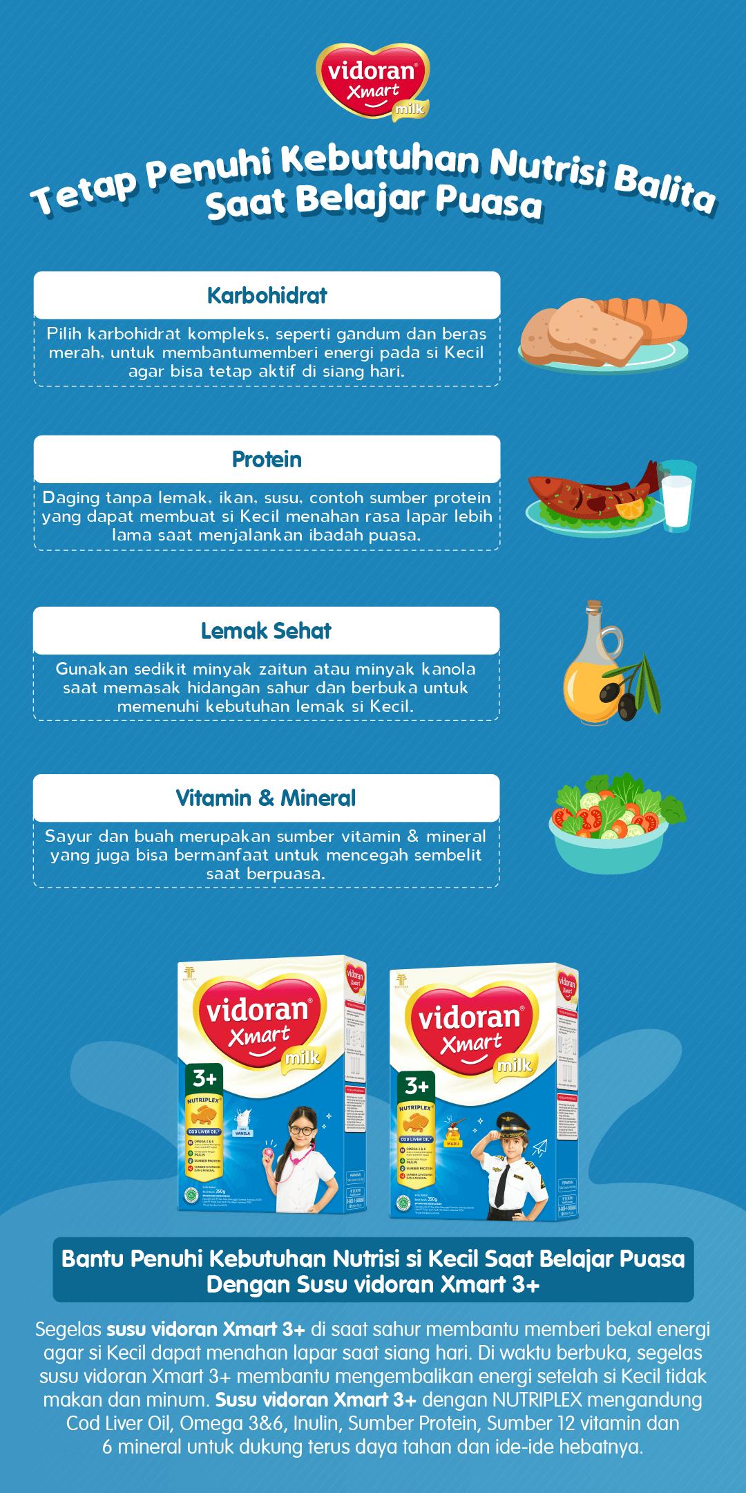 Ini Kebutuhan Nutrisi Anak Balita Yang Sedang Belajar Puasa