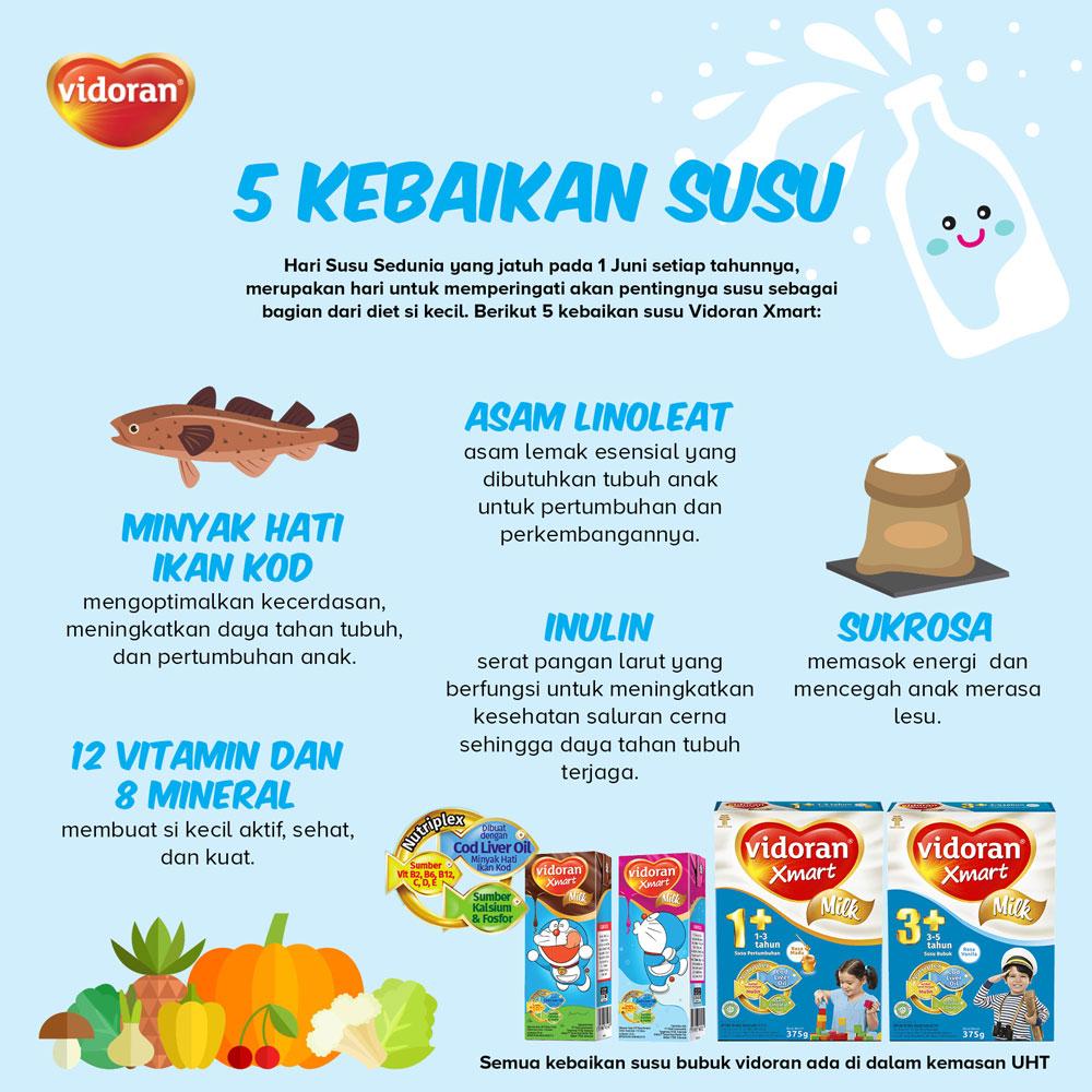 5 Kebaikan Susu